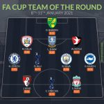 [WhoScored] FA Cup Team of the Round (3)