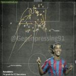 Ronaldinho all Barca goals visualisation