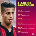 [IFTV] Hachim Mastour Career Timeline