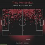 [Twenty3] Theo Henandez touch map so far this season