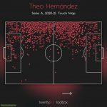 [Twenty3] Theo Henandez touch map so far this season