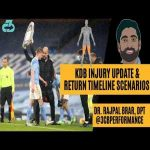 [OC] Quick injury update on Kevin De Bruyne's hamstring tear and return timeline scenarios