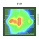Actual heatmap of Inter's 2nd half vs Udinese today