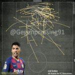 Luis Suárez all Barca assists visualisation