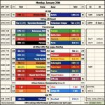 [OC] Monday's Fixtures: A Look at Today's Light Schedule