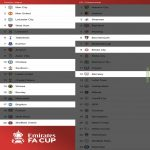 FA Cup Last 16 by League Position