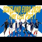 Scotland Euro 2020 Tier List Part 1! (Dykes, Burke, Christie and more!)