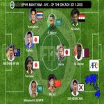 [IFFHS] AFC Team of The Decade 2011-2020