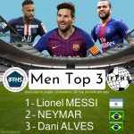 The IFFHS Top 3 South American (CONMEBOL) Male Players of the Decade
