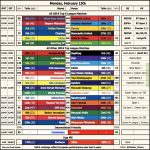 [OC] A Schedule & TV Cheat Sheet for Monday's Slate of Fixtures