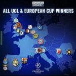 A map of all European Cup/Champions League winning teams.