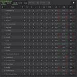 Premier League Expected Points Table