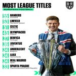 [BRFootball] Most league titles in European Football