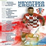 Croatia U-21 Squad for Euro Group Stage, in late March.