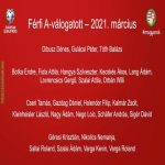 Hungarian NT call-ups for March WC qualifiers