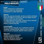Italy squad for the U21 Euros