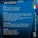 Italy squad for the U21 Euros