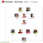 Kicker: Bundesliga Team Of The Week