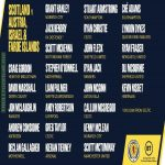 [Official] Scotland squad to face Austria, Israel and Faroe Islands.