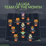[WhoScored] La Liga Team of the Month for March 2021