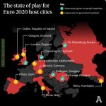[The Athletic] Euro 2020 cities have until 7 April to declare stadium capacity plans for the summer. This is how the current picture looks
