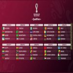 Qatar 2022 FIFA World Cup Africa Qualifiers.