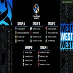 2021 AFC Champions League completed west region groups