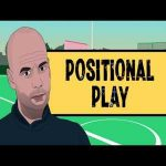 What is Positional Play by Tifo Football