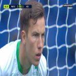 PSG [2] - 1 Saint-Etienne - Kylian Mbappé penalty 87'
