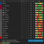 Ekstraklasa table with 3 matches remaining