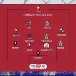 League Two team of the season