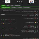 [Prva HNL] HNK Rijeka scored 3 own goals in a 1-5 loss against Dinamo Zagreb