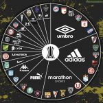 The brands of the Copa Libertadores 2021 teams