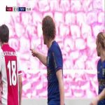 Ajax 2 - [1] VVV-Venlo | Georgios Giakoumakis 76'