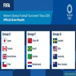 Women's Olympic Football Tournament - Official Draw Results