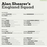 Alan Shearer's England squad for Euros 2020
