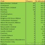 Club-trained players - Season 2020/21 (league matches until 05/05/2021). [via CIES Football Observatory]