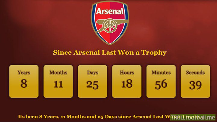 This Could Be The Last Day Of Arsenal Trophies Trolls D