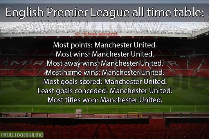 English premier league all time table troll football for All english league tables