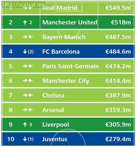 DELOITTE FOOTBALL MONEY LEAGUE EPUB DOWNLOAD