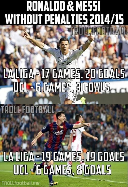 Cristiano Ronaldo Vs Lionel Messi Without Penalties, 2014/15 Troll Football